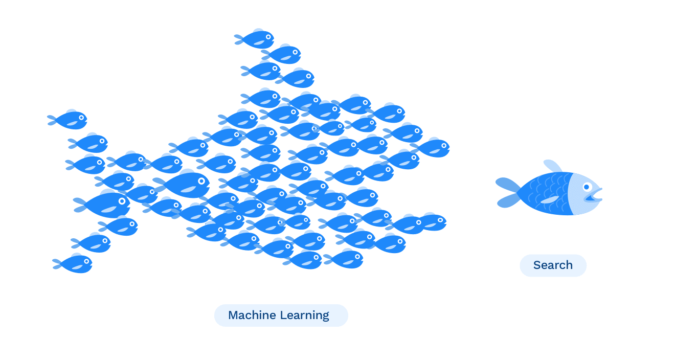 machine learning-enhanced reranking