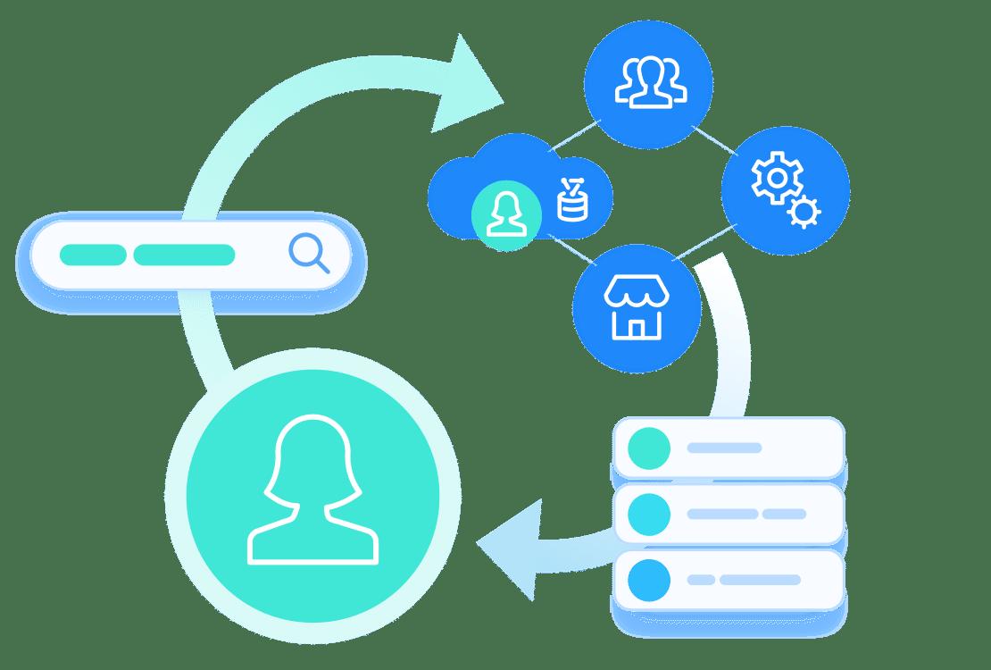 collaborative personalization