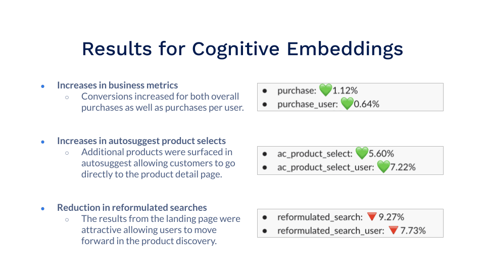 Cognitive Embeddings